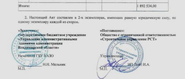 Подписи под актом возврата товара