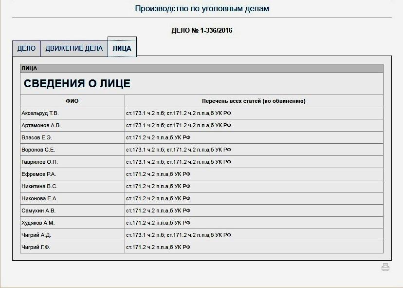 ugol-delo-kovrov