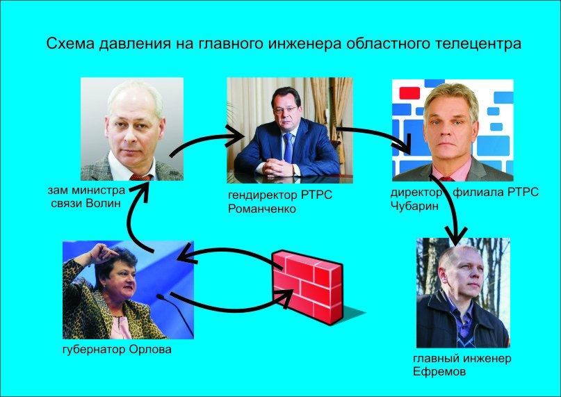 Координатора штаба Навального воВладимире непустили наосновную работу